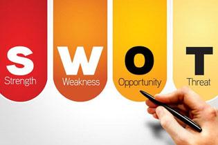Phân tích SWOT là gì? Hướng dẫn từ A-Z dành cho người mới 2021